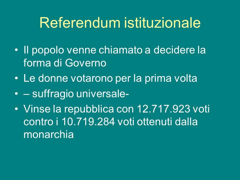 Referendum istituzionale Il popolo venne chiamato a decidere la forma di Governo Le donne votarono per la prima volta – suffragio universale- Vinse la repubblica con 12.717.923 voti contro i 10.719.284 voti ottenuti dalla monarchia