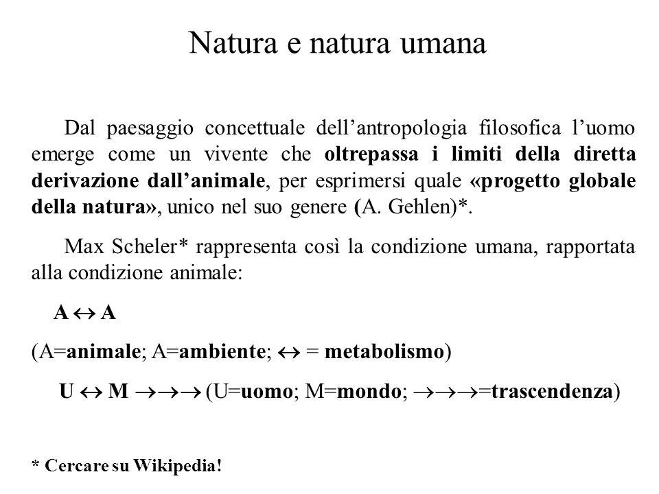 Natura e natura umana Dal paesaggio concettuale dell'antropologia filosofica l'uomo emerge come un vivente che oltrepassa i limiti della diretta deriv