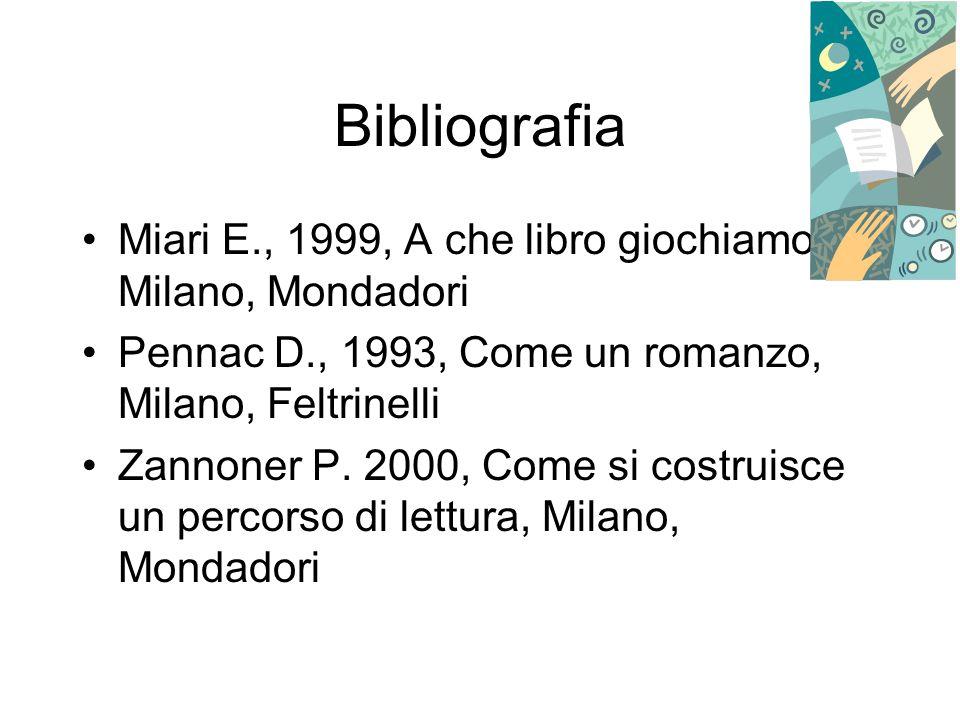 Bibliografia Miari E., 1999, A che libro giochiamo?, Milano, Mondadori Pennac D., 1993, Come un romanzo, Milano, Feltrinelli Zannoner P. 2000, Come si