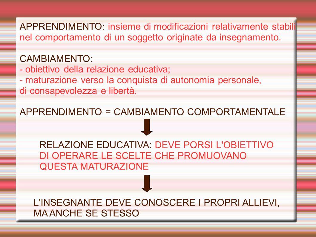 APPRENDIMENTO: insieme di modificazioni relativamente stabili nel comportamento di un soggetto originate da insegnamento.