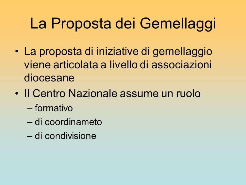 La Proposta dei Gemellaggi La proposta di iniziative di gemellaggio viene articolata a livello di associazioni diocesane Il Centro Nazionale assume un ruolo –formativo –di coordinameto –di condivisione