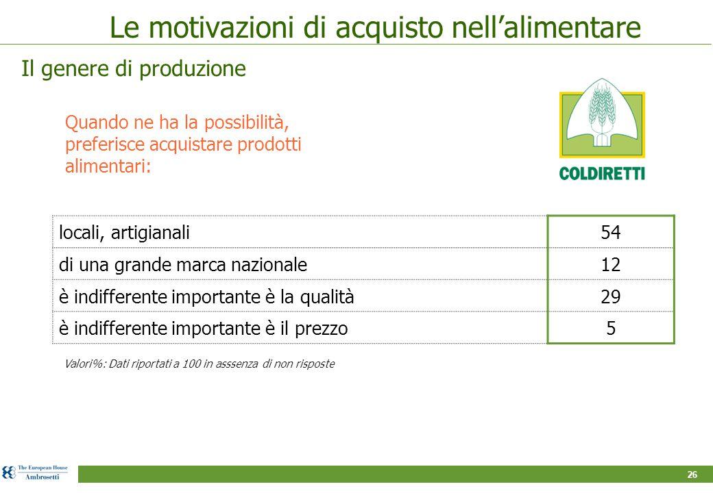 26 Le motivazioni di acquisto nell'alimentare locali, artigianali54 di una grande marca nazionale12 è indifferente importante è la qualità29 è indiffe
