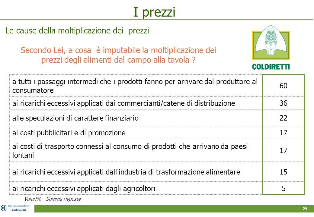 29 I prezzi Secondo Lei, a cosa è imputabile la moltiplicazione dei prezzi degli alimenti dal campo alla tavola ? a tutti i passaggi intermedi che i p