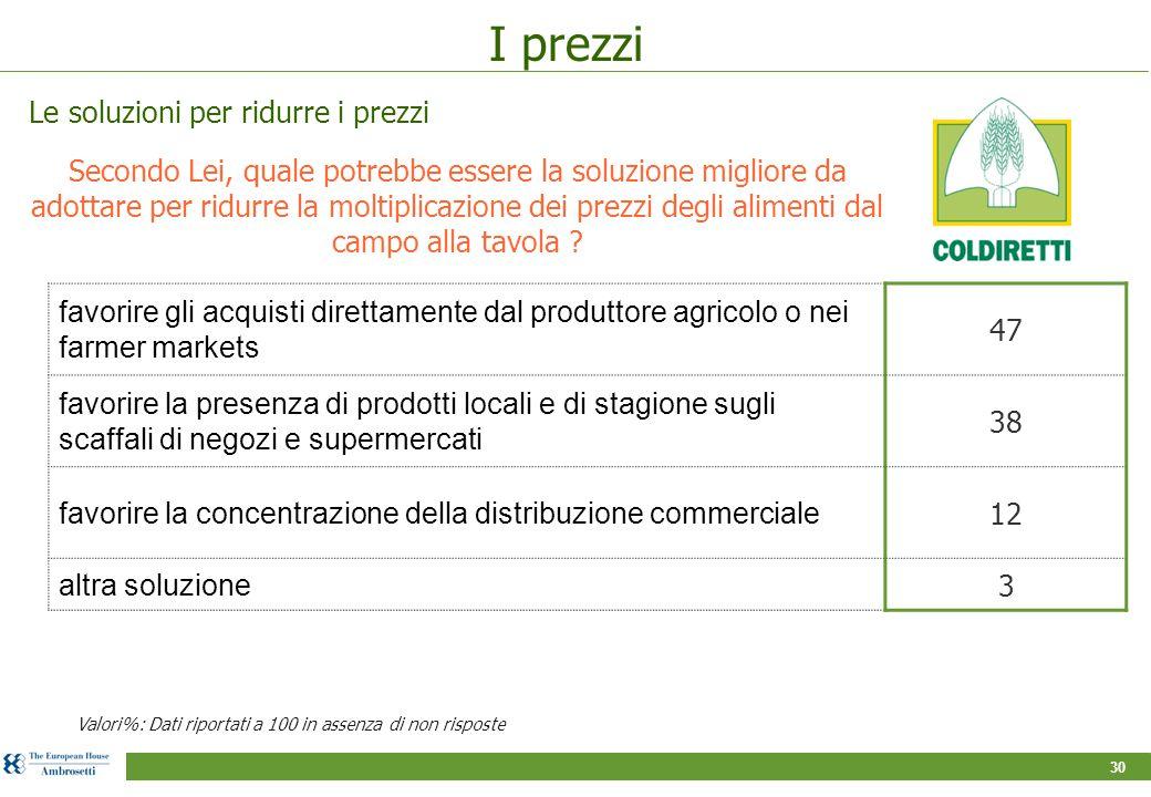 30 I prezzi Secondo Lei, quale potrebbe essere la soluzione migliore da adottare per ridurre la moltiplicazione dei prezzi degli alimenti dal campo al