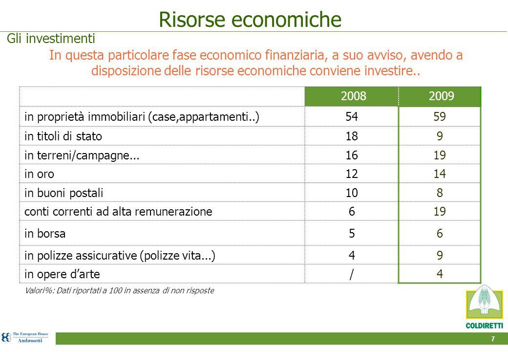 7 Risorse economiche In questa particolare fase economico finanziaria, a suo avviso, avendo a disposizione delle risorse economiche conviene investire
