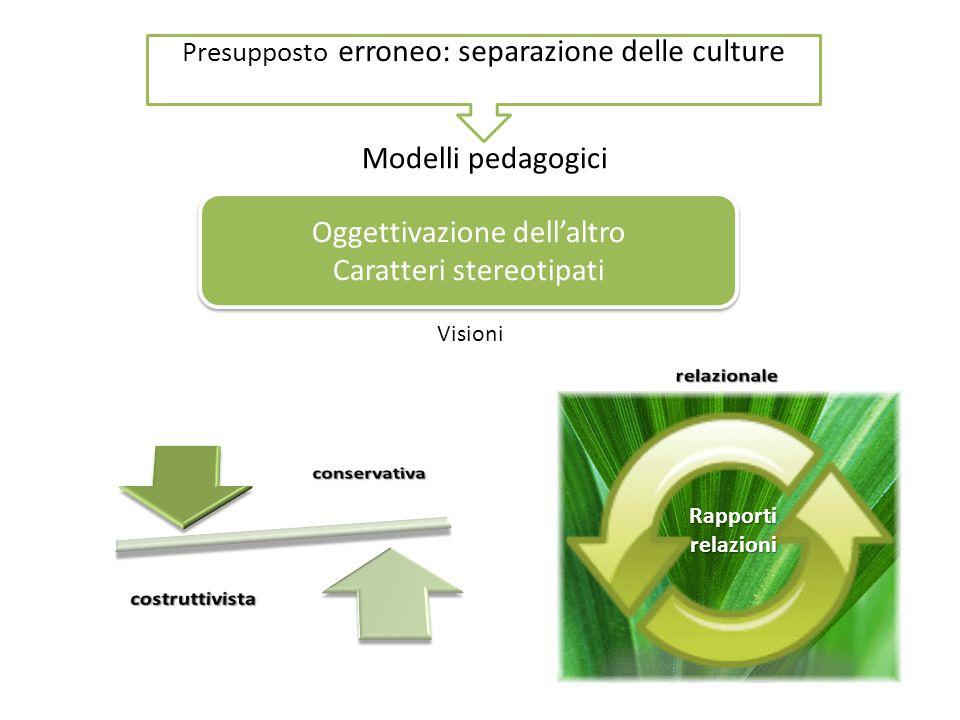 Presupposto erroneo: separazione delle culture Modelli pedagogici Oggettivazione dell'altro Caratteri stereotipati Oggettivazione dell'altro Caratteri stereotipati Visioni Rapporti relazioni