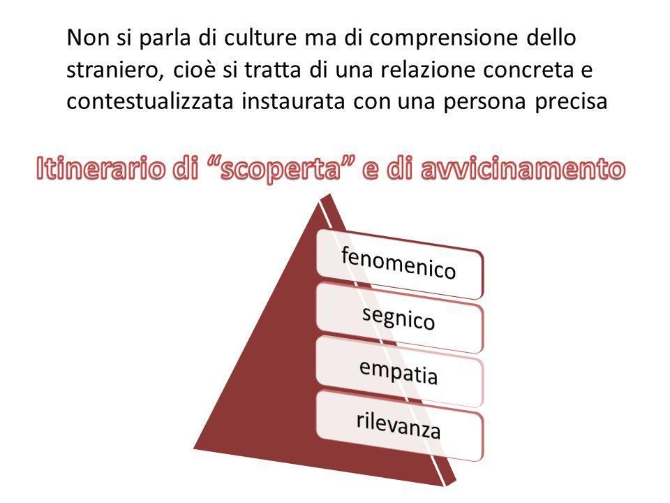 Non si parla di culture ma di comprensione dello straniero, cioè si tratta di una relazione concreta e contestualizzata instaurata con una persona precisa