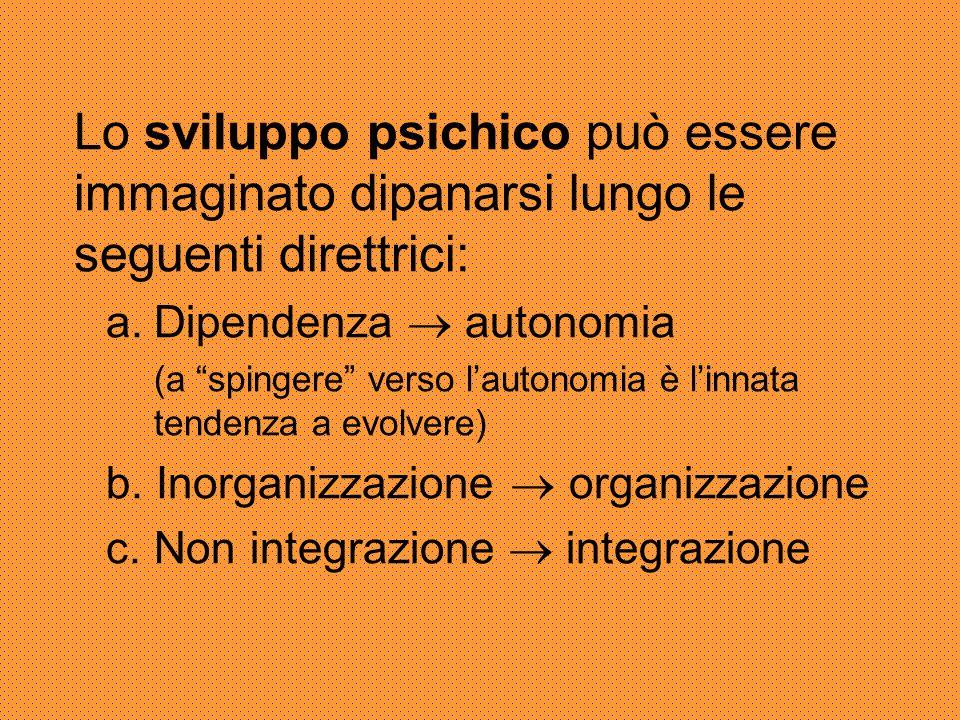 """Lo sviluppo psichico può essere immaginato dipanarsi lungo le seguenti direttrici: a.Dipendenza  autonomia (a """"spingere"""" verso l'autonomia è l'innata"""