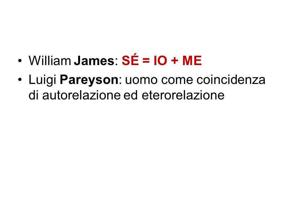 William James: SÉ = IO + ME Luigi Pareyson: uomo come coincidenza di autorelazione ed eterorelazione