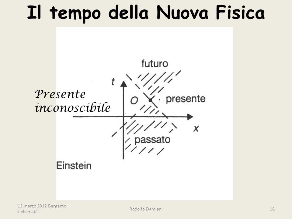 12 marzo 2012 Bergamo Università Rodolfo Damiani18 Il tempo della Nuova Fisica Presente inconoscibile