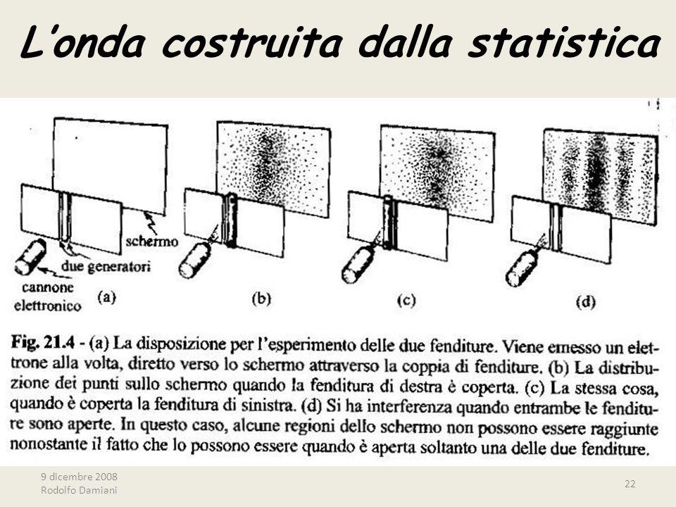 9 dicembre 2008 Rodolfo Damiani 22 L'onda costruita dalla statistica