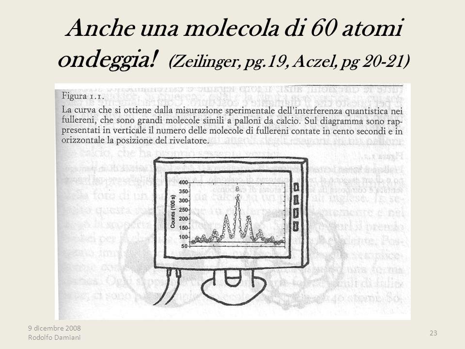Anche una molecola di 60 atomi ondeggia! (Zeilinger, pg.19, Aczel, pg 20-21) 9 dicembre 2008 Rodolfo Damiani 23