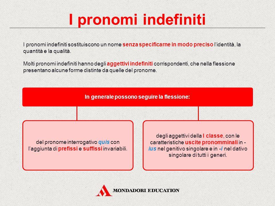 I pronomi indefiniti I pronomi indefiniti sostituiscono un nome senza specificarne in modo preciso l'identità, la quantità e la qualità.
