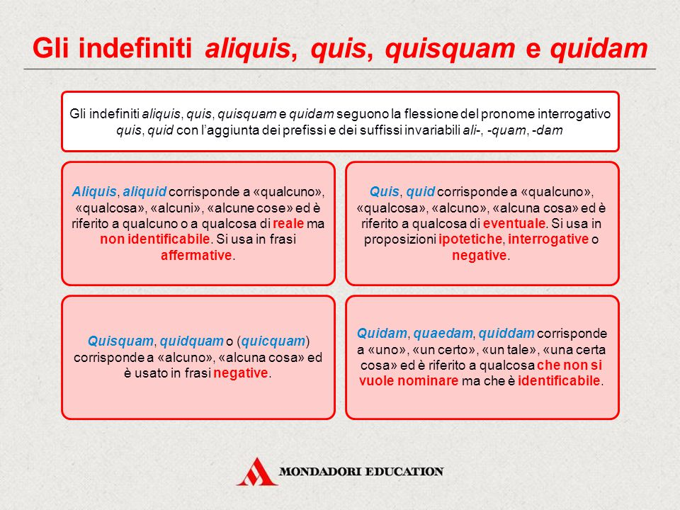 Gli indefiniti aliquis, quis, quisquam e quidam Aliquis, aliquid corrisponde a «qualcuno», «qualcosa», «alcuni», «alcune cose» ed è riferito a qualcuno o a qualcosa di reale ma non identificabile.