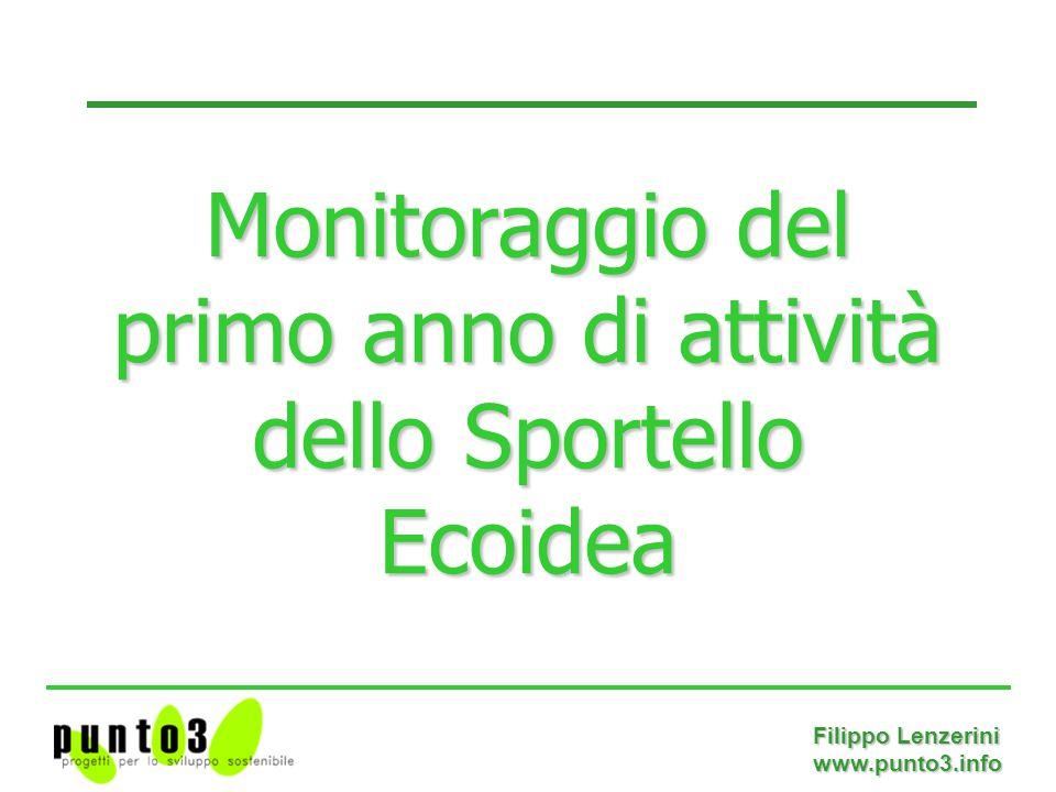 Filippo Lenzerini www.punto3.info Monitoraggio del primo anno di attività dello Sportello Ecoidea