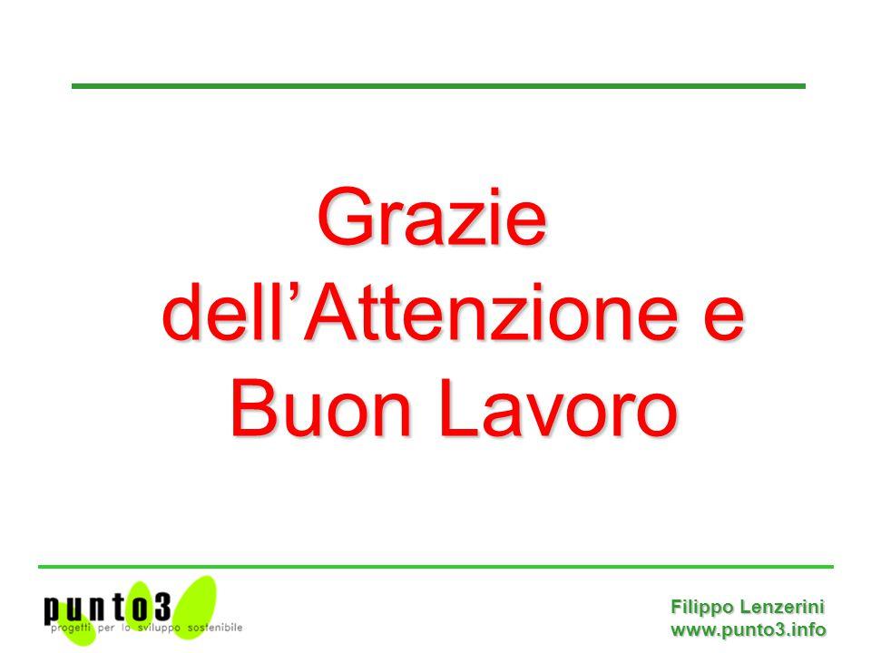 Filippo Lenzerini www.punto3.info Grazie dell'Attenzione e Buon Lavoro