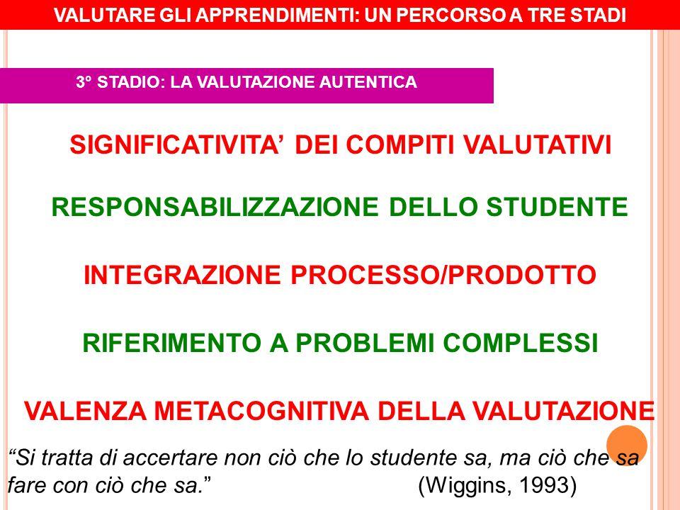 SIGNIFICATIVITA' DEI COMPITI VALUTATIVI RESPONSABILIZZAZIONE DELLO STUDENTE INTEGRAZIONE PROCESSO/PRODOTTO RIFERIMENTO A PROBLEMI COMPLESSI 3° STADIO: LA VALUTAZIONE AUTENTICA VALENZA METACOGNITIVA DELLA VALUTAZIONE Si tratta di accertare non ciò che lo studente sa, ma ciò che sa fare con ciò che sa. (Wiggins, 1993) VALUTARE GLI APPRENDIMENTI: UN PERCORSO A TRE STADI