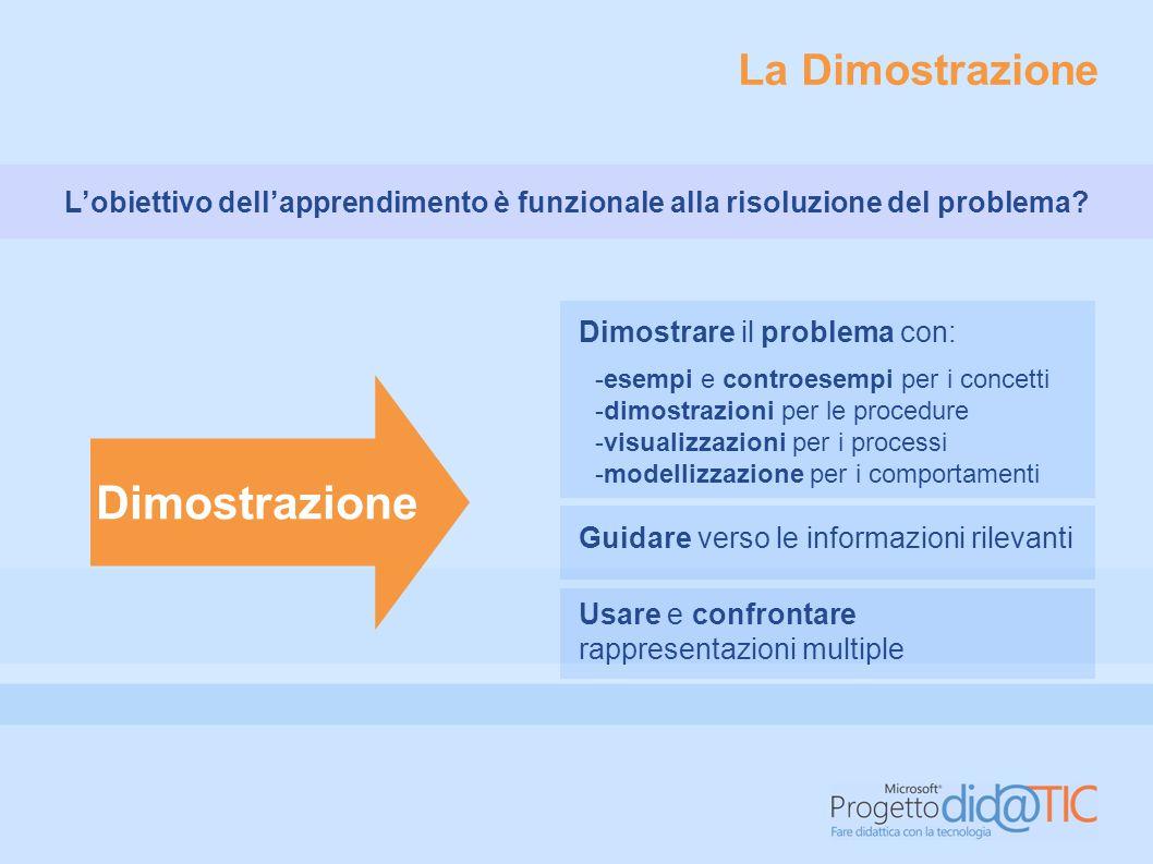 La Dimostrazione L'obiettivo dell'apprendimento è funzionale alla risoluzione del problema.