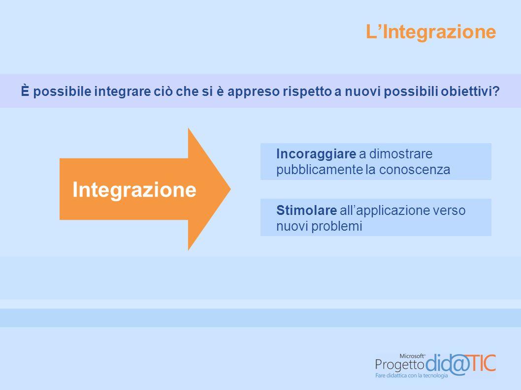 L'Integrazione Integrazione Incoraggiare a dimostrare pubblicamente la conoscenza Stimolare all'applicazione verso nuovi problemi È possibile integrare ciò che si è appreso rispetto a nuovi possibili obiettivi?