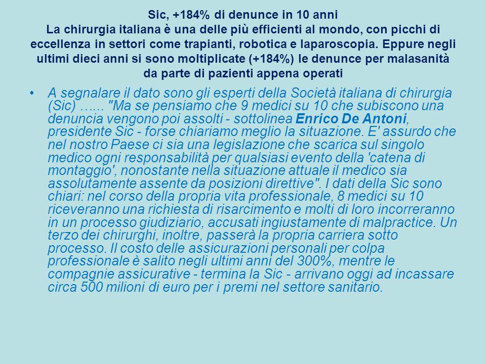 Sic, +184% di denunce in 10 anni La chirurgia italiana è una delle più efficienti al mondo, con picchi di eccellenza in settori come trapianti, roboti