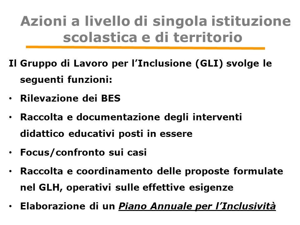 Azioni a livello di singola istituzione scolastica e di territorio Il Gruppo di Lavoro per l'Inclusione (GLI) svolge le seguenti funzioni: Rilevazione
