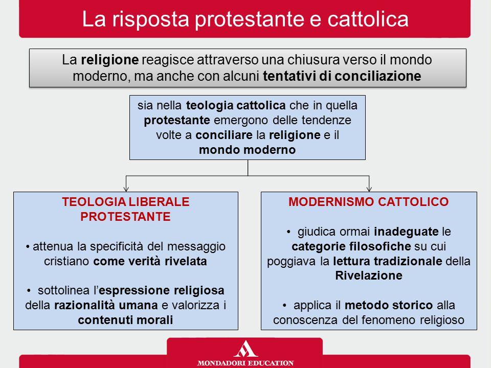 La risposta protestante e cattolica La religione reagisce attraverso una chiusura verso il mondo moderno, ma anche con alcuni tentativi di conciliazio