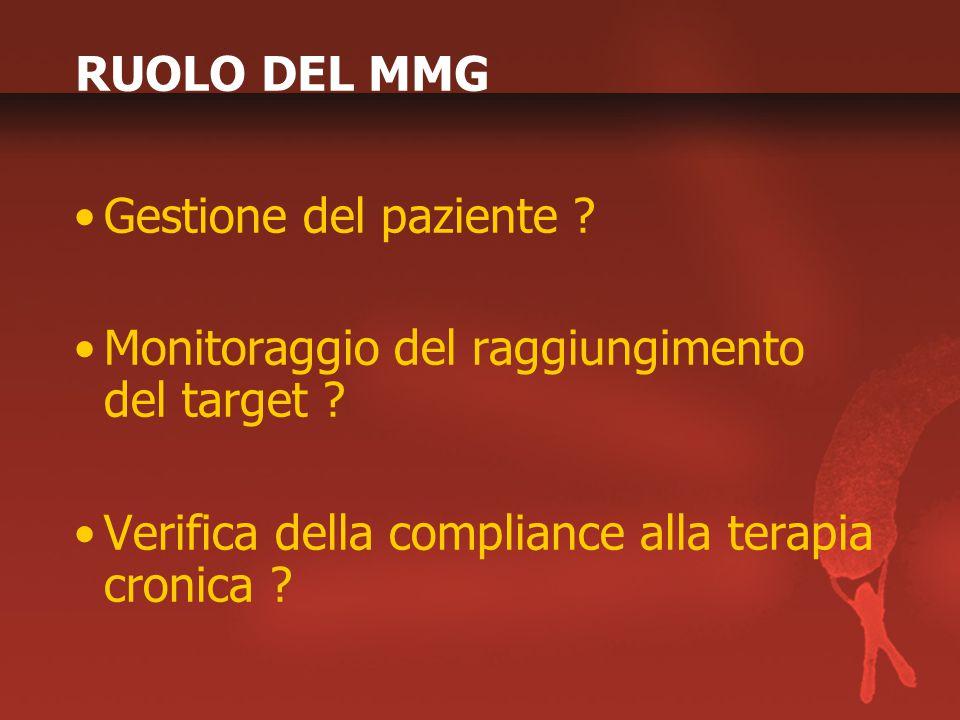 RUOLO DEL MMG Gestione del paziente ? Monitoraggio del raggiungimento del target ? Verifica della compliance alla terapia cronica ?