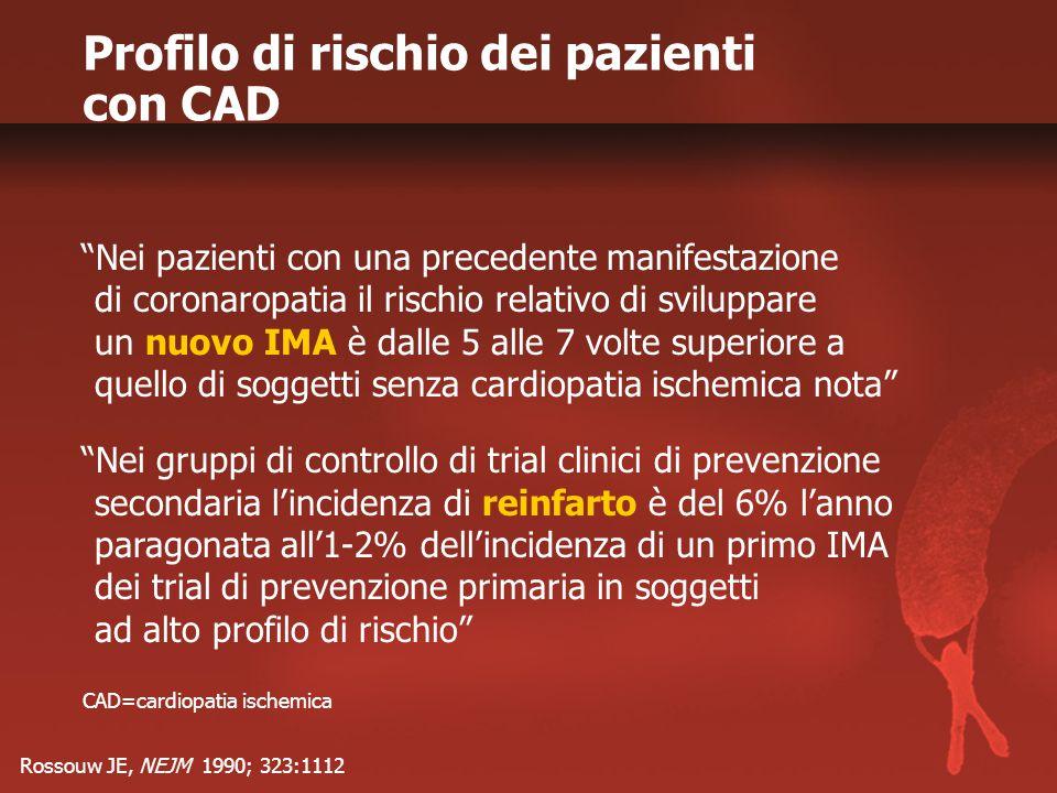 Profilo di rischio dei pazienti con CAD Rossouw JE, NEJM 1990; 323:1112 Nei pazienti con una precedente manifestazione di coronaropatia il rischio relativo di sviluppare un nuovo IMA è dalle 5 alle 7 volte superiore a quello di soggetti senza cardiopatia ischemica nota Nei gruppi di controllo di trial clinici di prevenzione secondaria l'incidenza di reinfarto è del 6% l'anno paragonata all'1-2% dell'incidenza di un primo IMA dei trial di prevenzione primaria in soggetti ad alto profilo di rischio CAD=cardiopatia ischemica