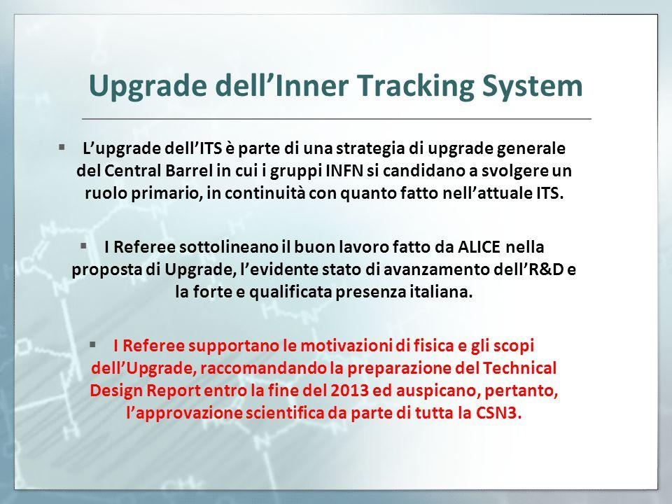 Richieste finanziarie ALICE giugno - 2013 Sblocchi s.j.