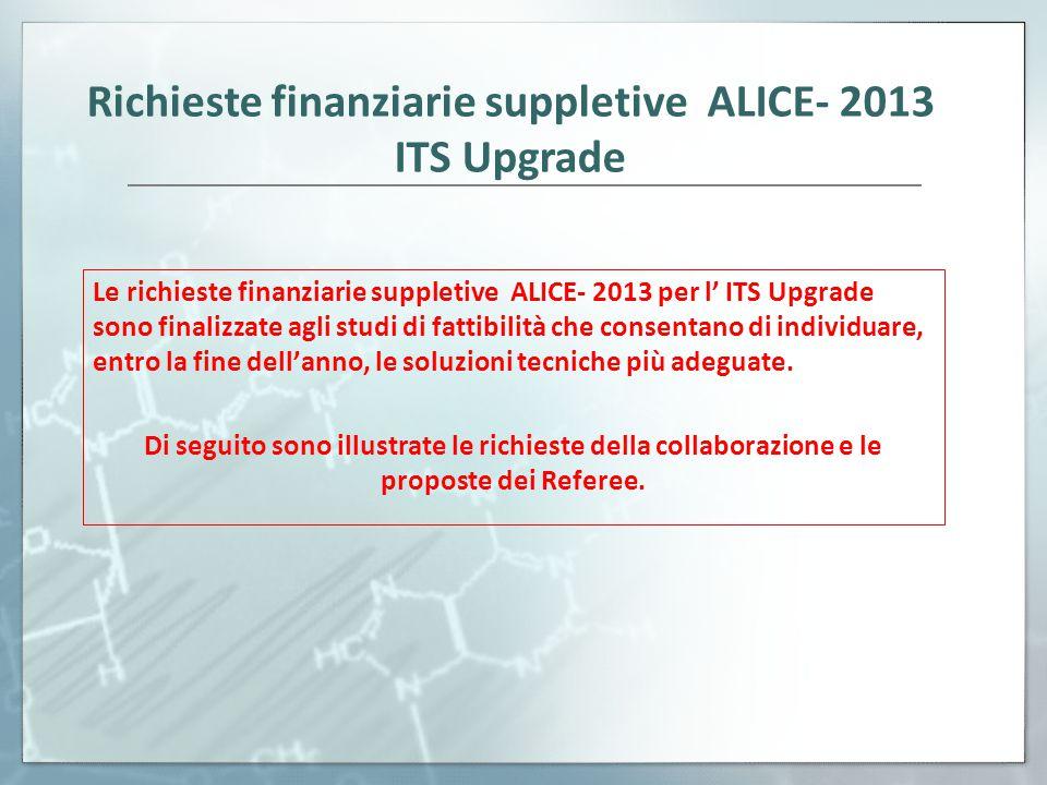 Le richieste finanziarie suppletive ALICE- 2013 per l' ITS Upgrade sono finalizzate agli studi di fattibilità che consentano di individuare, entro la fine dell'anno, le soluzioni tecniche più adeguate.