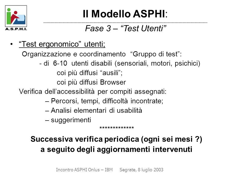 """""""Test ergonomico"""" utenti; Organizzazione e coordinamento """"Gruppo di test"""": - di 6-10 utenti disabili (sensoriali, motori, psichici) coi più diffusi """"a"""