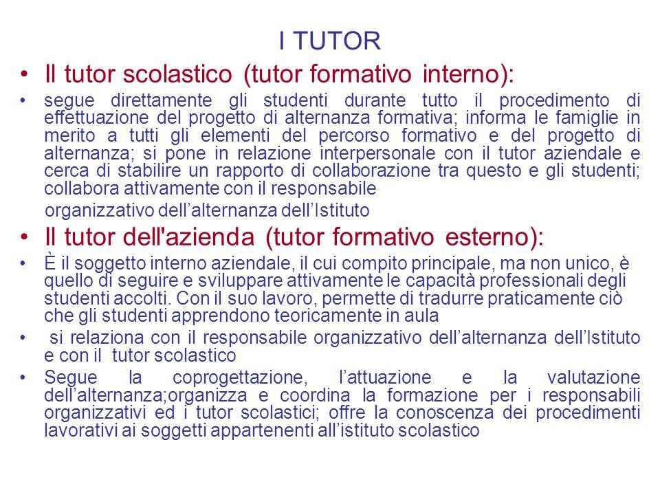 I TUTOR Il tutor scolastico (tutor formativo interno): segue direttamente gli studenti durante tutto il procedimento di effettuazione del progetto di