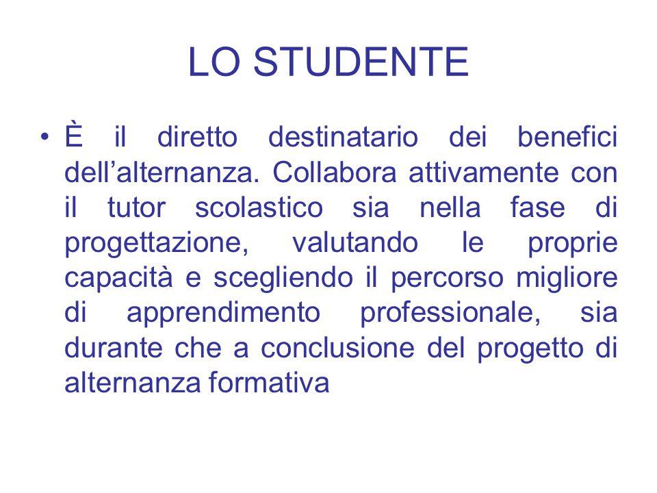 LO STUDENTE È il diretto destinatario dei benefici dell'alternanza. Collabora attivamente con il tutor scolastico sia nella fase di progettazione, val