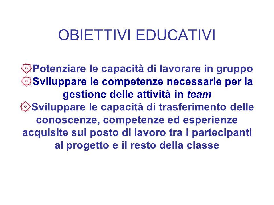 OBIETTIVI EDUCATIVI ۞Potenziare le capacità di lavorare in gruppo ۞Sviluppare le competenze necessarie per la gestione delle attività in team ۞Svilupp