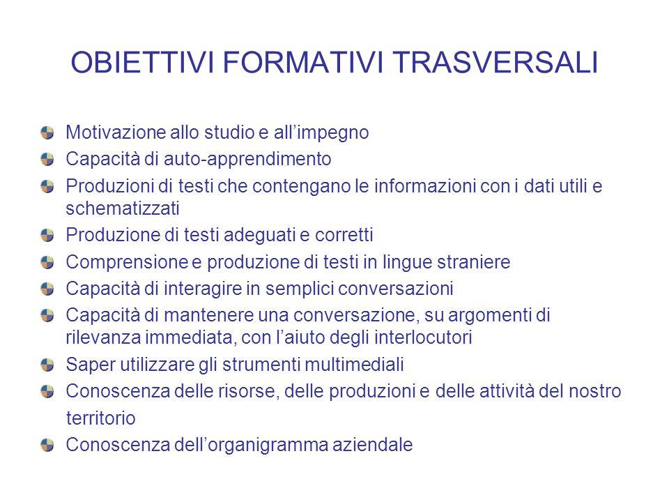 OBIETTIVI FORMATIVI TRASVERSALI Motivazione allo studio e all'impegno Capacità di auto-apprendimento Produzioni di testi che contengano le informazion