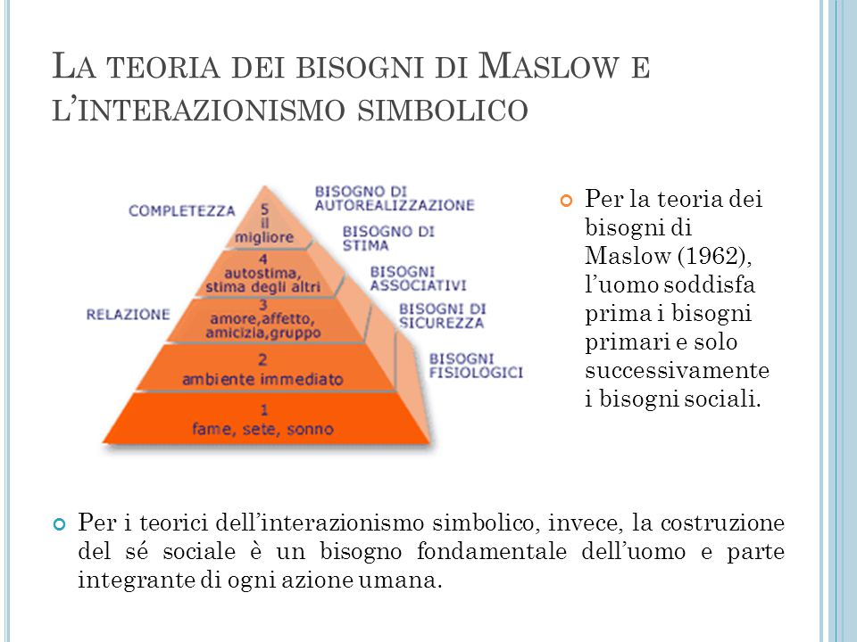 L A TEORIA DEI BISOGNI DI M ASLOW E L ' INTERAZIONISMO SIMBOLICO Per i teorici dell'interazionismo simbolico, invece, la costruzione del sé sociale è