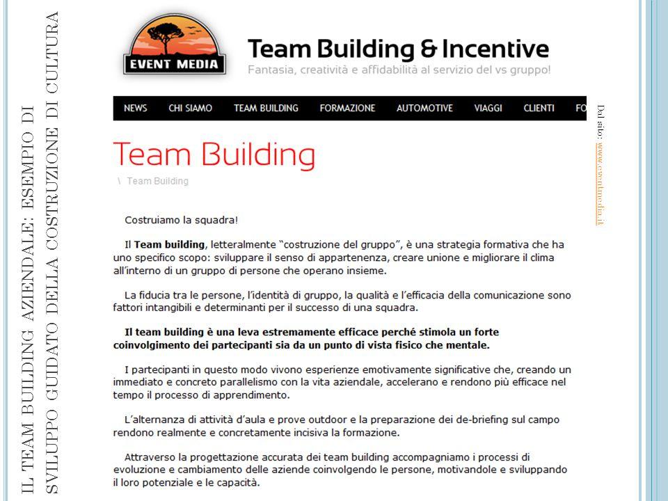 IL TEAM BUILDING AZIENDALE : ESEMPIO DI SVILUPPO GUIDATO DELLA COSTRUZIONE DI CULTURA Dal sito: www.eventmedia.itwww.eventmedia.it