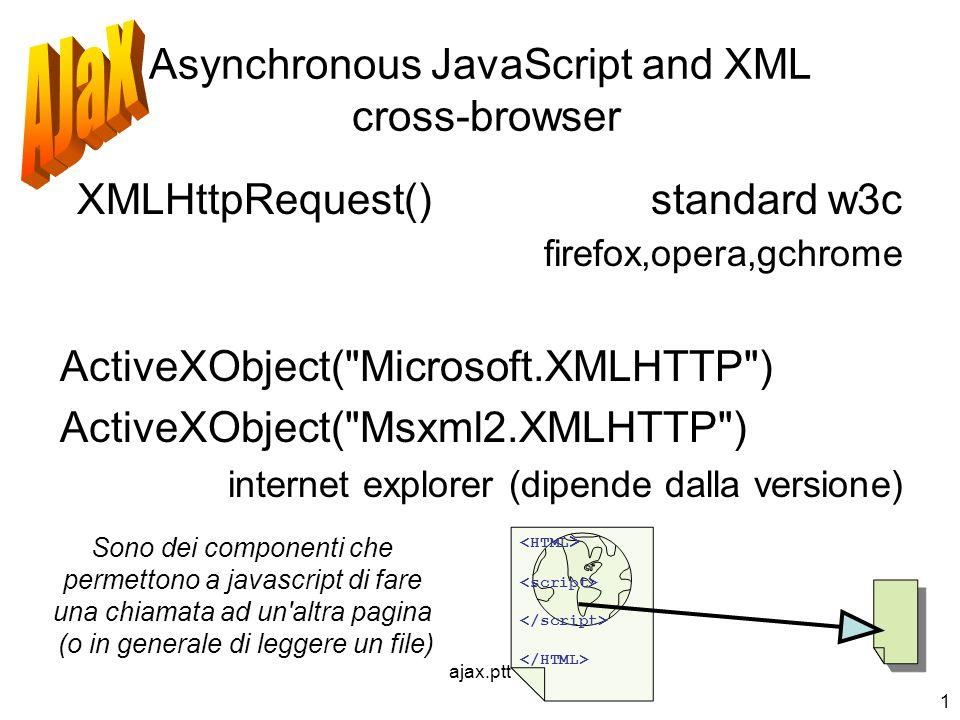 ajax.ptt 1 Asynchronous JavaScript and XML cross-browser XMLHttpRequest()standard w3c firefox,opera,gchrome ActiveXObject( Microsoft.XMLHTTP ) ActiveXObject( Msxml2.XMLHTTP ) internet explorer (dipende dalla versione) Sono dei componenti che permettono a javascript di fare una chiamata ad un altra pagina (o in generale di leggere un file)