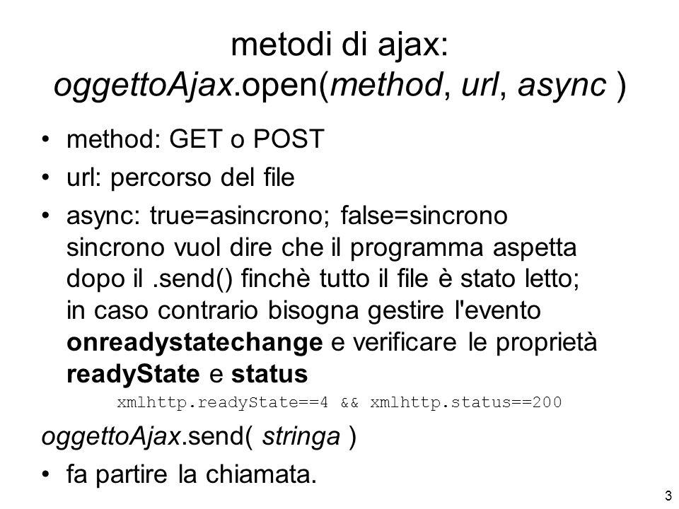 3 metodi di ajax: oggettoAjax.open(method, url, async ) method: GET o POST url: percorso del file async: true=asincrono; false=sincrono sincrono vuol dire che il programma aspetta dopo il.send() finchè tutto il file è stato letto; in caso contrario bisogna gestire l evento onreadystatechange e verificare le proprietà readyState e status xmlhttp.readyState==4 && xmlhttp.status==200 oggettoAjax.send( stringa ) fa partire la chiamata.