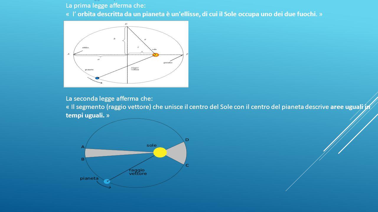 La seconda legge afferma che: « Il segmento (raggio vettore) che unisce il centro del Sole con il centro del pianeta descrive aree uguali in tempi uguali.