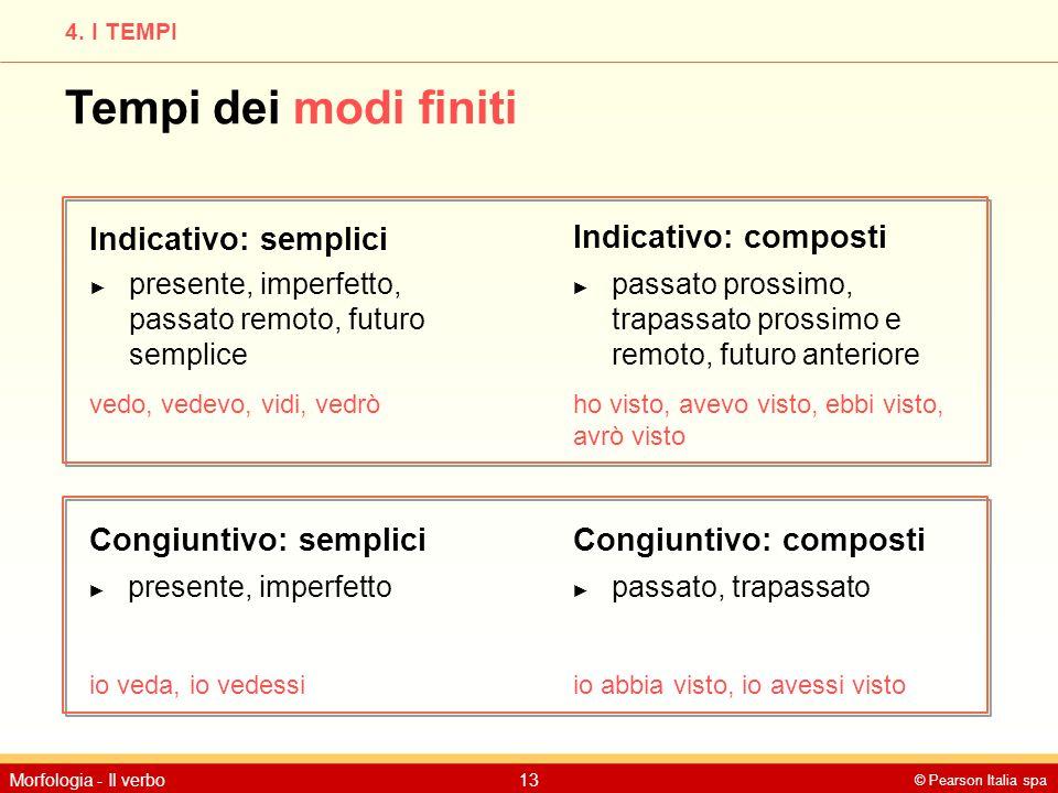 © Pearson Italia spa Morfologia - Il verbo13 4. I TEMPI Tempi dei modi finiti Indicativo: semplici Indicativo: composti Congiuntivo: sempliciCongiunti