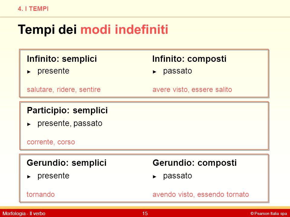 © Pearson Italia spa Morfologia - Il verbo15 4. I TEMPI Tempi dei modi indefiniti Infinito: semplici Participio: semplici ► presente ► presente, passa