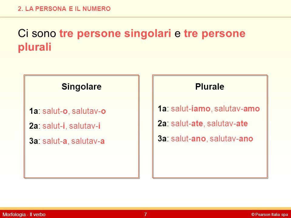 © Pearson Italia spa Morfologia - Il verbo7 2. LA PERSONA E IL NUMERO Ci sono tre persone singolari e tre persone plurali 1a: salut-o, salutav-o 2a: s