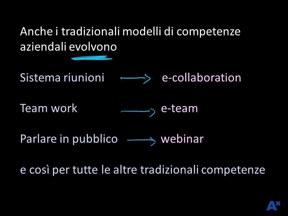 Anche i tradizionali modelli di competenze aziendali evolvono Sistema riunioni e-collaboration Team work e-team Parlare in pubblico webinar e così per tutte le altre tradizionali competenze
