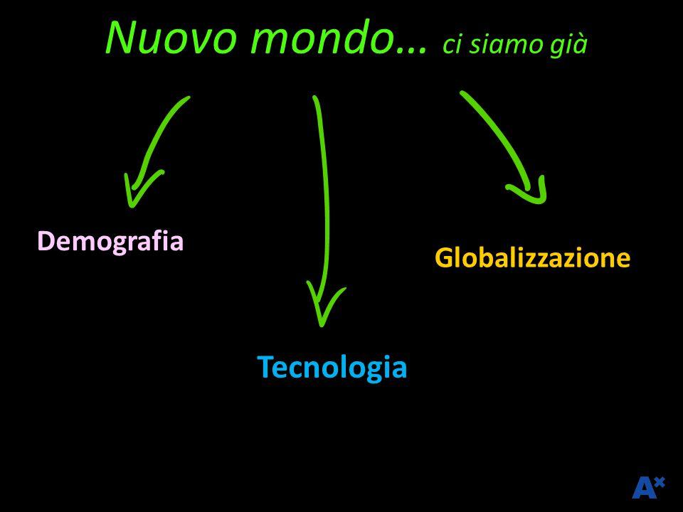 Nuovo mondo… ci siamo già Franco Amicucci Demografia Tecnologia Globalizzazione