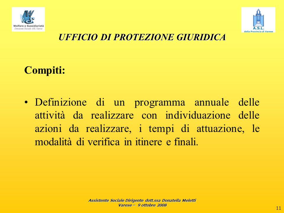 Assistente Sociale Dirigente dott.ssa Donatella Meletti Varese – 9 ottobre 2008 11 UFFICIO DI PROTEZIONE GIURIDICA Compiti: Definizione di un programm