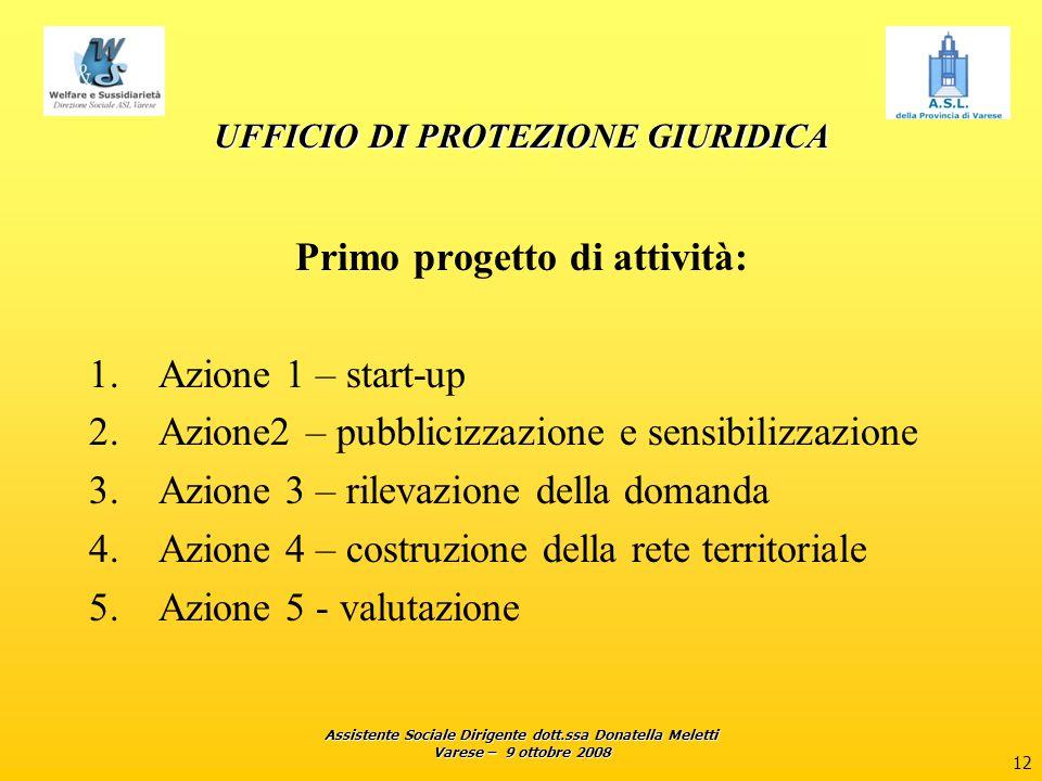 Assistente Sociale Dirigente dott.ssa Donatella Meletti Varese – 9 ottobre 2008 12 UFFICIO DI PROTEZIONE GIURIDICA Primo progetto di attività: 1.Azion
