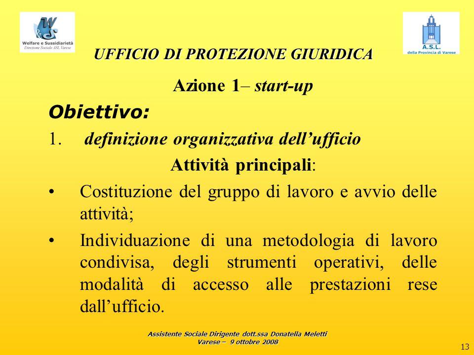 Assistente Sociale Dirigente dott.ssa Donatella Meletti Varese – 9 ottobre 2008 13 UFFICIO DI PROTEZIONE GIURIDICA Azione 1– start-up Obiettivo: 1. de