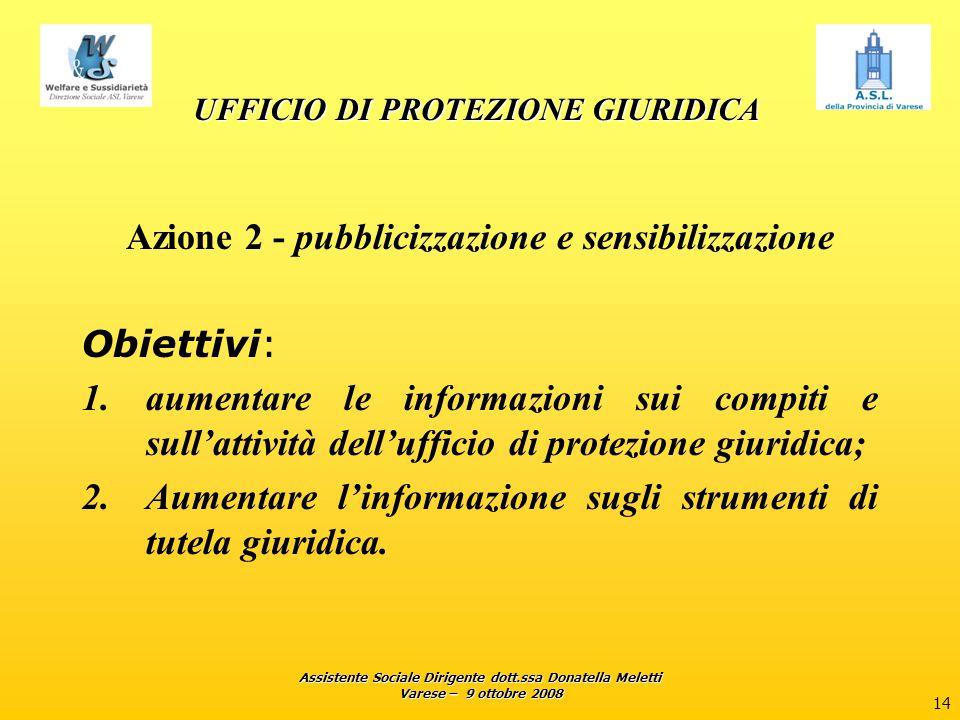 Assistente Sociale Dirigente dott.ssa Donatella Meletti Varese – 9 ottobre 2008 14 UFFICIO DI PROTEZIONE GIURIDICA UFFICIO DI PROTEZIONE GIURIDICA Azi