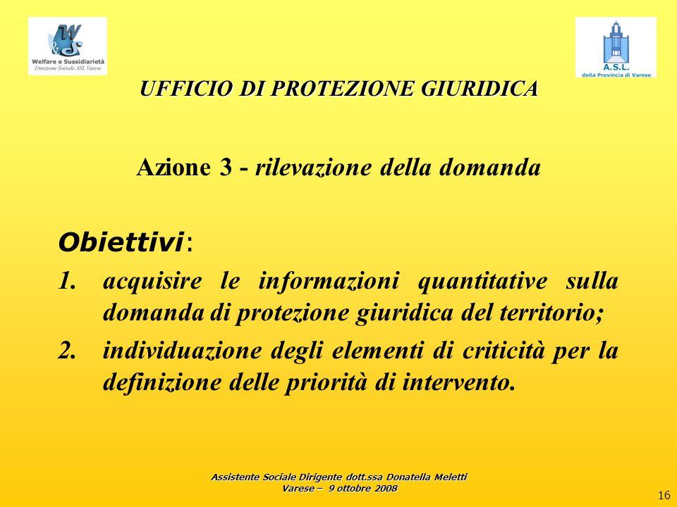 Assistente Sociale Dirigente dott.ssa Donatella Meletti Varese – 9 ottobre 2008 16 UFFICIO DI PROTEZIONE GIURIDICA Azione 3 - rilevazione della domand
